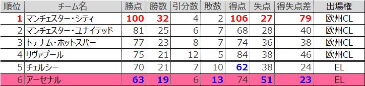 f:id:tsuda929:20180531211419p:plain