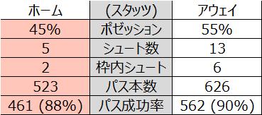 f:id:tsuda929:20200914200853p:plain
