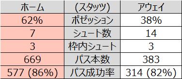 f:id:tsuda929:20200923175838p:plain