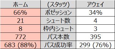 f:id:tsuda929:20201001103131p:plain