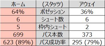 f:id:tsuda929:20201005195637p:plain