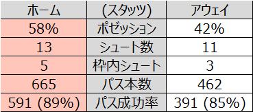 f:id:tsuda929:20201019142700p:plain