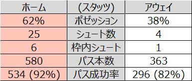 f:id:tsuda929:20201101222008p:plain
