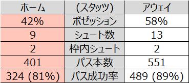 f:id:tsuda929:20201221163655p:plain