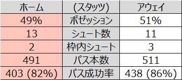 f:id:tsuda929:20201231140241p:plain
