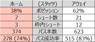 f:id:tsuda929:20210104163317p:plain