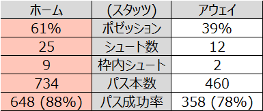f:id:tsuda929:20210112123516p:plain
