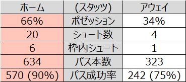f:id:tsuda929:20210119191737p:plain