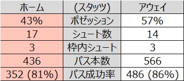 f:id:tsuda929:20210201154748p:plain