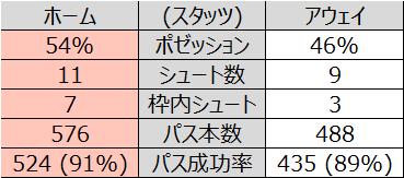 f:id:tsuda929:20210203164823p:plain