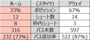 f:id:tsuda929:20210208184104p:plain