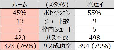 f:id:tsuda929:20210215201840p:plain