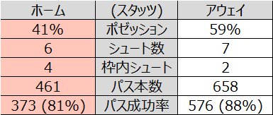 f:id:tsuda929:20210221174233p:plain