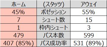 f:id:tsuda929:20210225200842p:plain