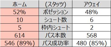 f:id:tsuda929:20210228202819p:plain