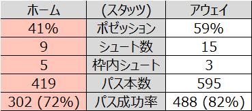 f:id:tsuda929:20210308202154p:plain