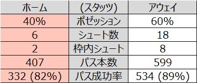f:id:tsuda929:20210314183220p:plain