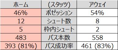 f:id:tsuda929:20210321181435p:plain
