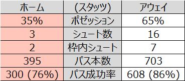 f:id:tsuda929:20210406174337p:plain