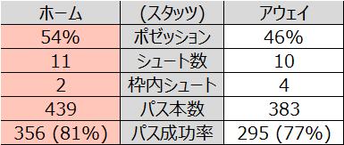 f:id:tsuda929:20210410235253p:plain