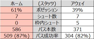 f:id:tsuda929:20210418200137p:plain