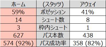 f:id:tsuda929:20210426155816p:plain