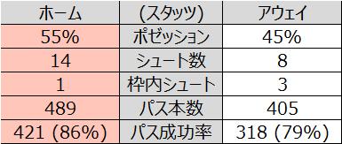f:id:tsuda929:20210509183631p:plain