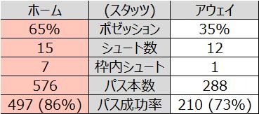 f:id:tsuda929:20210512235414p:plain