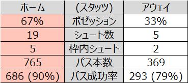 f:id:tsuda929:20210514090524p:plain
