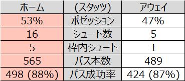 f:id:tsuda929:20210524113120p:plain