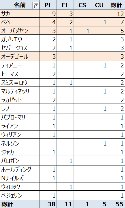 f:id:tsuda929:20210607190632p:plain