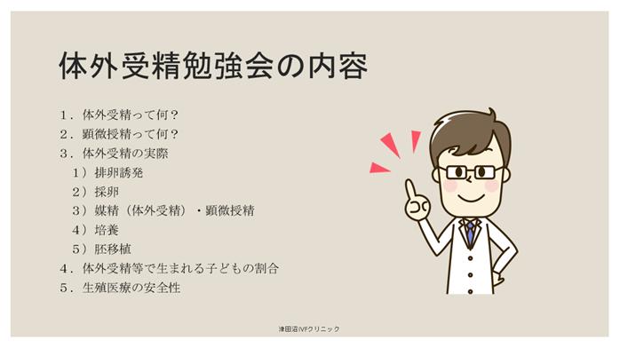 f:id:tsudanuma_ivf_clinic:20210414131823p:plain