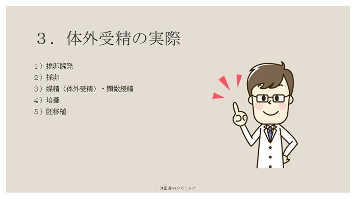 f:id:tsudanuma_ivf_clinic:20210414132159p:plain