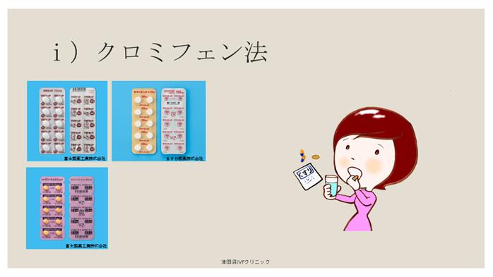f:id:tsudanuma_ivf_clinic:20210414132239p:plain