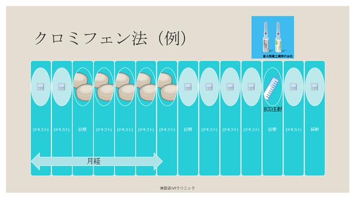 f:id:tsudanuma_ivf_clinic:20210414132257p:plain