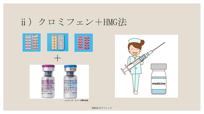 f:id:tsudanuma_ivf_clinic:20210414132316p:plain