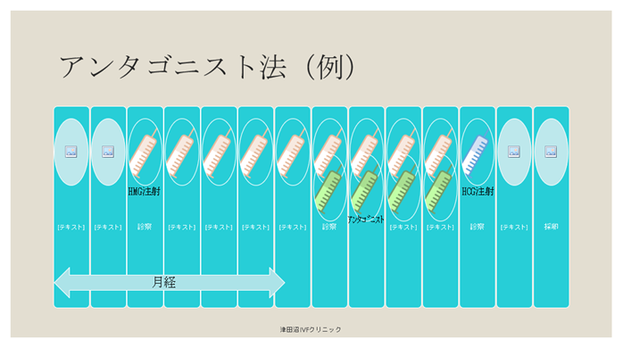f:id:tsudanuma_ivf_clinic:20210414132421p:plain