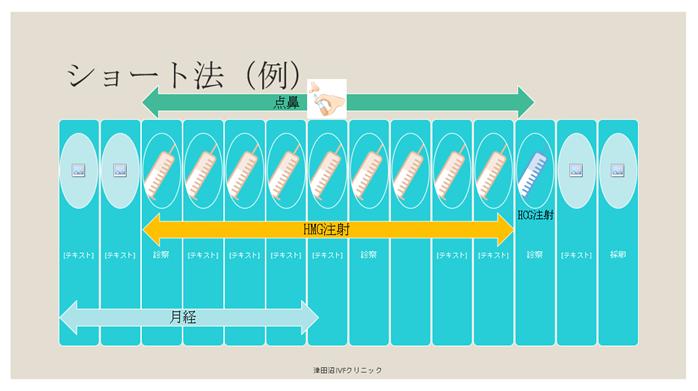 f:id:tsudanuma_ivf_clinic:20210414132500p:plain