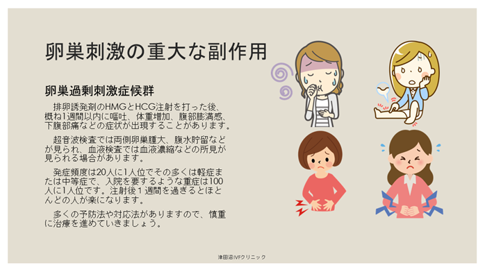 f:id:tsudanuma_ivf_clinic:20210414132540p:plain