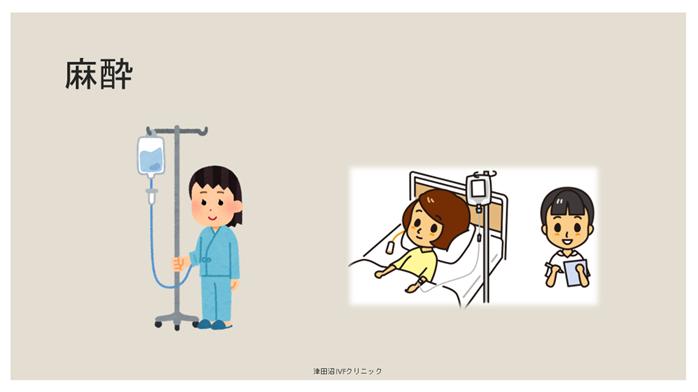 f:id:tsudanuma_ivf_clinic:20210414132619p:plain