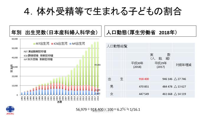 f:id:tsudanuma_ivf_clinic:20210414132738p:plain