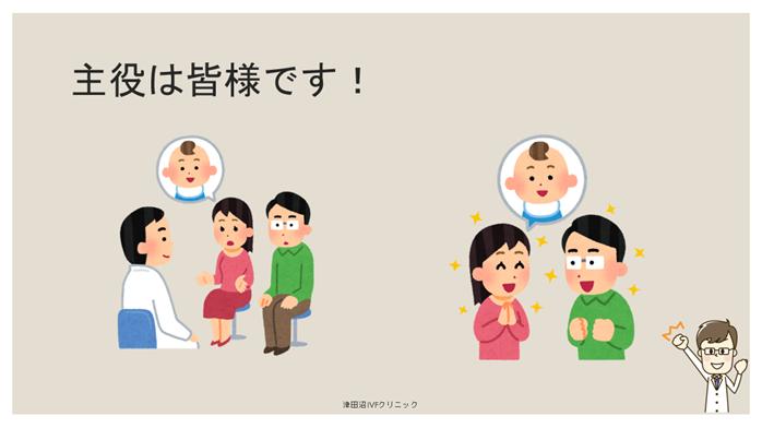 f:id:tsudanuma_ivf_clinic:20210414132812p:plain
