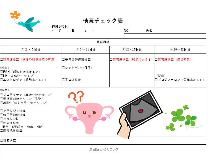 f:id:tsudanuma_ivf_clinic:20210414150115p:plain