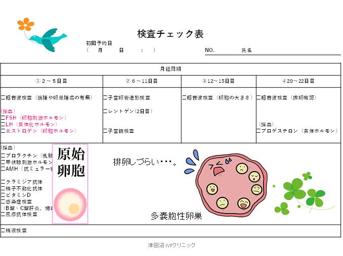 f:id:tsudanuma_ivf_clinic:20210414150152p:plain