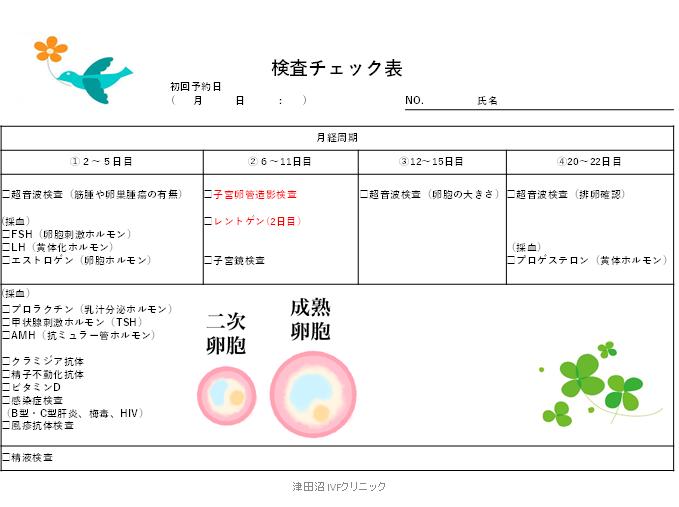 f:id:tsudanuma_ivf_clinic:20210414150236p:plain