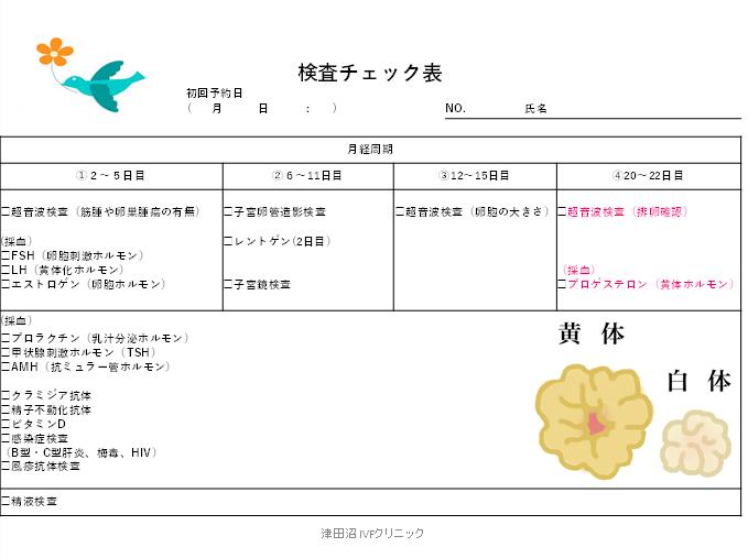 f:id:tsudanuma_ivf_clinic:20210414150555p:plain