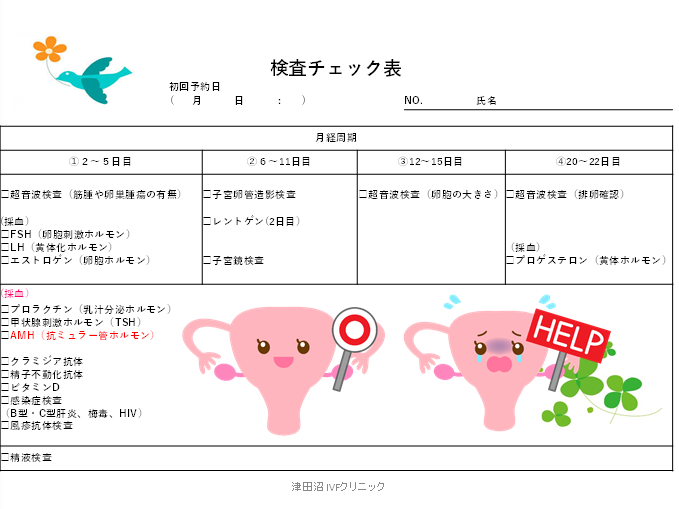 f:id:tsudanuma_ivf_clinic:20210414150707p:plain