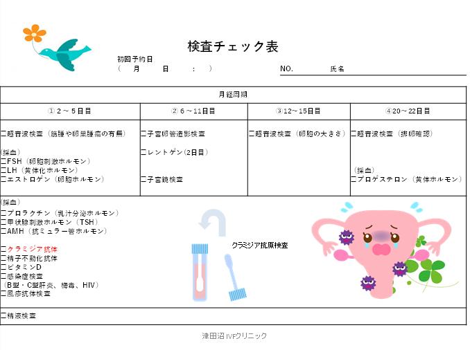 f:id:tsudanuma_ivf_clinic:20210414150903p:plain
