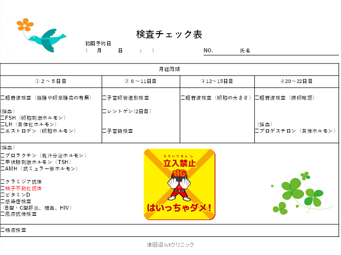 f:id:tsudanuma_ivf_clinic:20210414150942p:plain