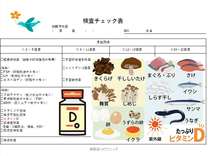 f:id:tsudanuma_ivf_clinic:20210414151024p:plain
